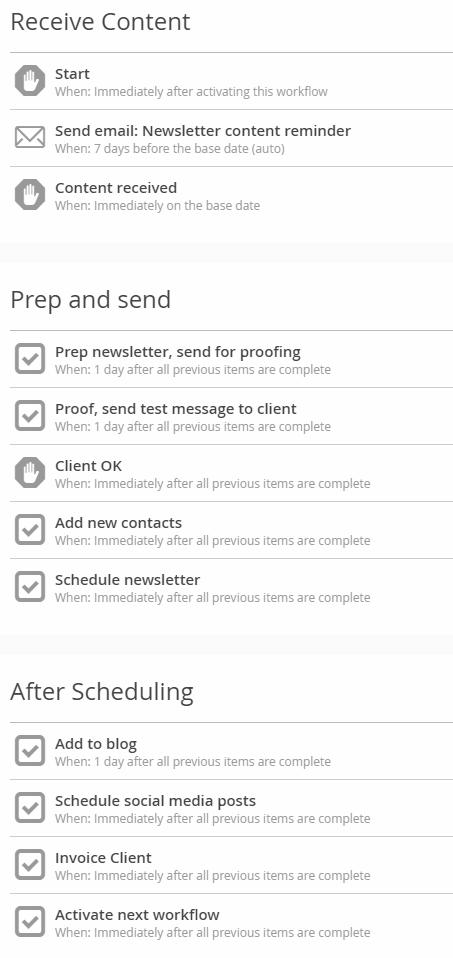 newsletter issue workflow